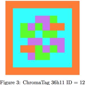 chromatags-36h11-12